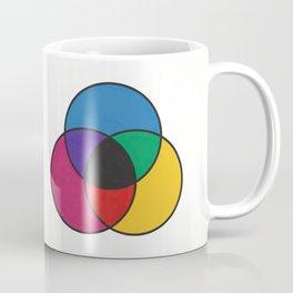 Matthew Luckiesh: The Subtractive Method of Mixing Colors (1921), re-make, interpretation Coffee Mug