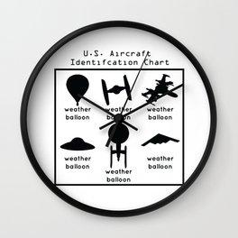 Funny U.S. Aircraft Identification Chart Wall Clock