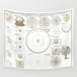 Homann Heirs Solar System Astronomical Chart Wall Tapestry