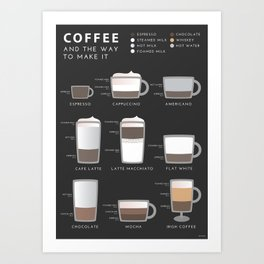 Coffee - and the way to make it Art Print