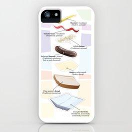 Sausage Sizzle Anatomy iPhone Case
