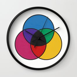 Matthew Luckiesh: The Subtractive Method of Mixing Colors (1921), re-make, interpretation Wall Clock