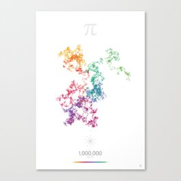 The Art in Pi - 1,000,000 digits walk Canvas Print
