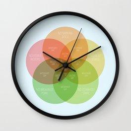 Ice Cube - It Was A Good Day Venn Diagram Wall Clock