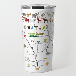 Evolution scale from unicellular organism to mammals. Evolution in biology, scheme evolution Travel Mug