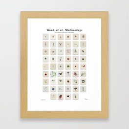 Weed, et al., Wednesdays: 52 Weeks of Botanical Watercolor Paintings Framed Art Print