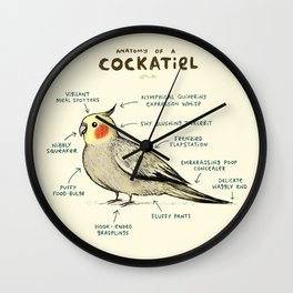 Anatomy of a Cockatiel Wall Clock