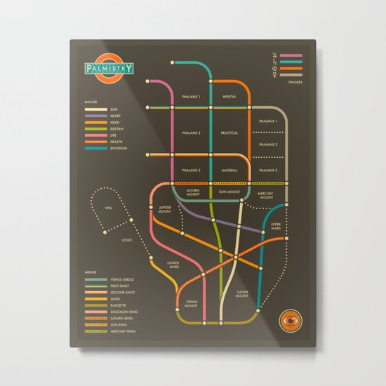 PALMISTRY HAND MAP Metal Print