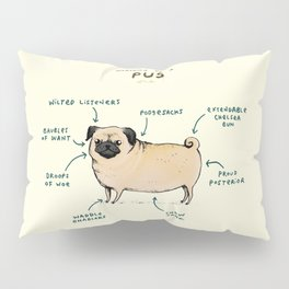 Anatomy of a Pug Pillow Sham