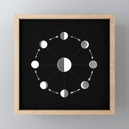 Moon Phases Framed Mini Art Print