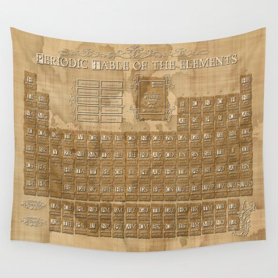 periodic table of elements by bekimart