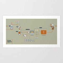 Design Process Art Print