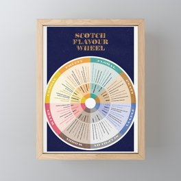 Scotch Flavour Wheel Framed Mini Art Print