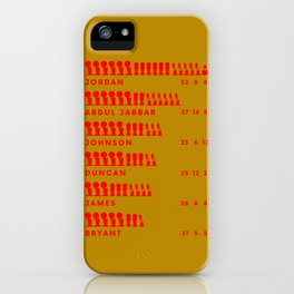 Legends Statistic iPhone Case