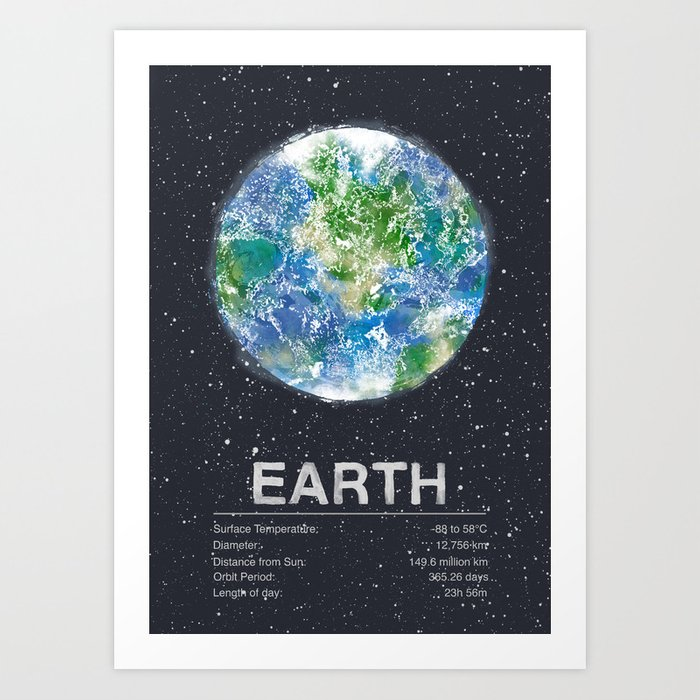 Sunday's Society6 | Planet earth art print