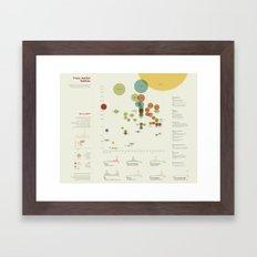 Crazy market bubbles (Visual Data 01) Framed Art Print
