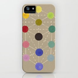 Colour cube (black point), Manual of the science of colour by W. Benson, 1871, Remake, vintage wash iPhone Case