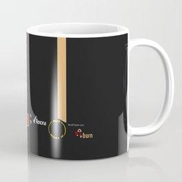 2013 E21 Formula 1 Coffee Mug