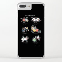Know Your Chemistry Clear iPhone Case
