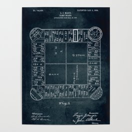 1903 - Game board (first Monopoly) Poster