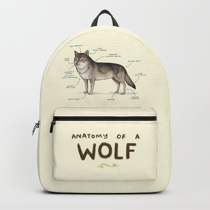 Anatomy of a Wolf Backpack