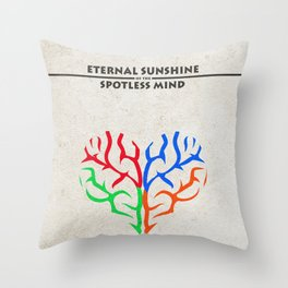 Eternal Sunshine of the Spotless Mind Alternate and Minimalist Poster Throw Pillow