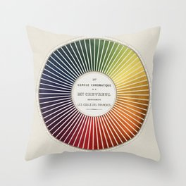 Chevreul Cercle Chromatique, 1861 Remake, vintage wash Throw Pillow