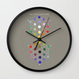 Illustration from the Manual of the science of colour by W. Benson, 1871, Remake (interpretation) Wall Clock