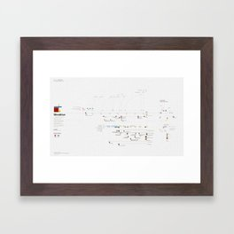 Visualising Painters' Lives - 03/10 - Mondrian Framed Art Print