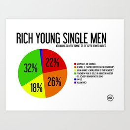 Rich Young Single Men Art Print