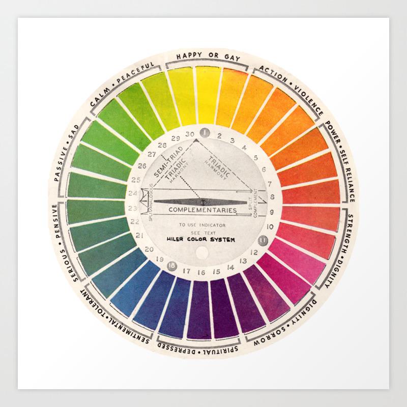 Vintage Color Wheel   Art Teaching Tool   Rainbow Mood Chart Pride  Kunstdrucke