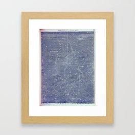 Antique Zodiac Constellation Milky Way Pegasus Print, 3 of 3 Framed Art Print