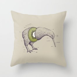 Kiwi Anatomy Throw Pillow