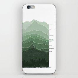 Above Sea Level iPhone Skin