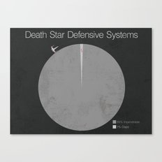 Death Star Defensive Systems Canvas Print