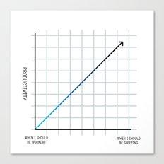 Productivity Canvas Print
