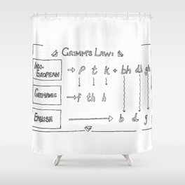 Grimm's Law Shower Curtain