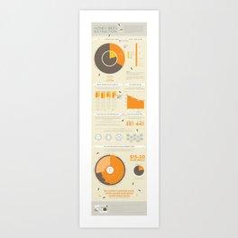 HoneyBees Extinction Art Print