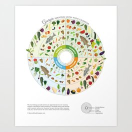 Georgia Seasonal Local Food Calendar Art Print