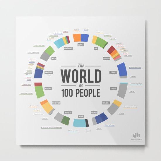 The World as 100 People (EN) Metal Print