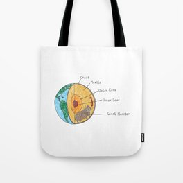 What Really Makes The World Go Round Tote Bag