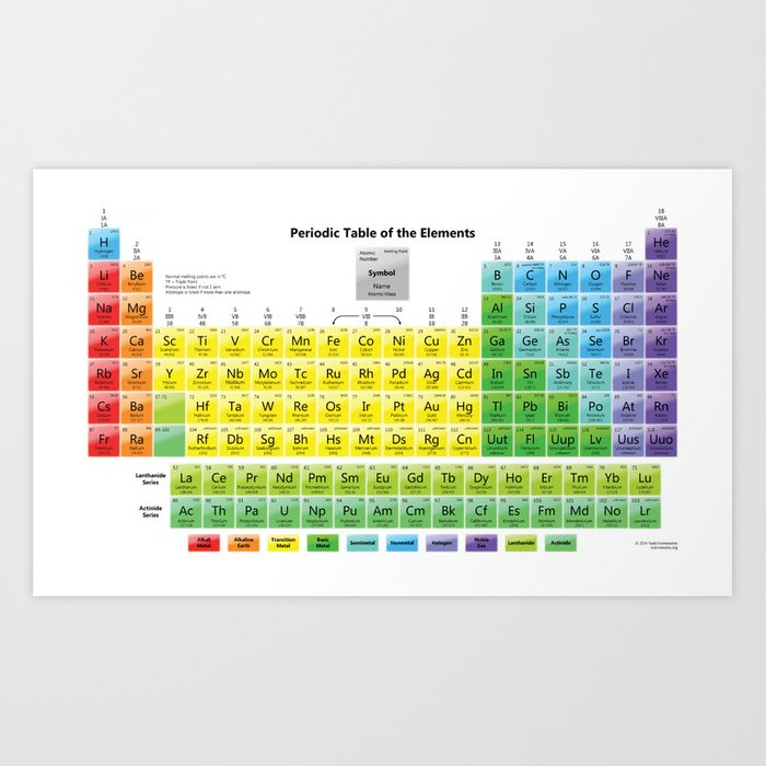 periodic table Art Print by lmunich