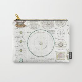 Homann Heirs Solar System Astronomical Chart Carry-All Pouch