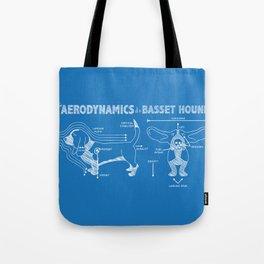The Aerodynamics of a Basset Hound Tote Bag