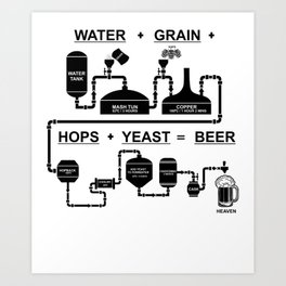 For Craft Beer Lovers who Brew Their Beer at Home Light Art Print