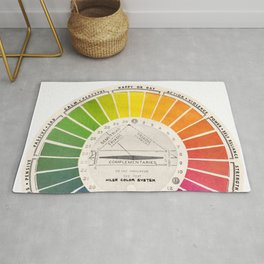Vintage Color Wheel - Art Teaching Tool - Rainbow Mood Chart Pride Rug