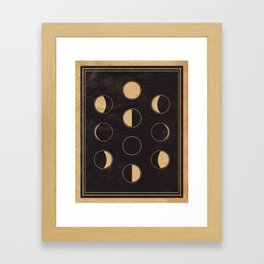 Lunar Phase Chart Imagery Framed Art Print