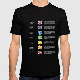 7 Chakras Poster & Illustration #18 T-shirt