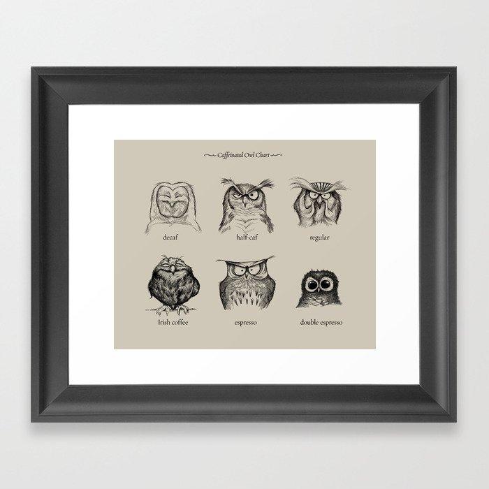 Caffeinated Owls Gerahmter Kunstdruck