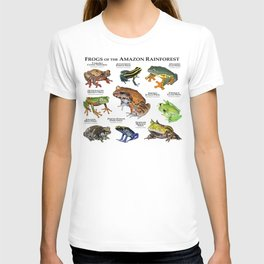 Frogs of the Amazon Rainforest T-shirt